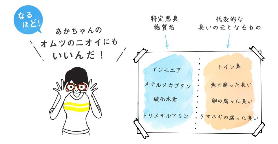 smell_bnr